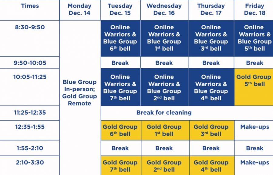 Exam schedule for 12/15-12/18.